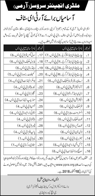 Latest Vacancies Announced in Military Engineer Services Pakistan Army 16 September 2018