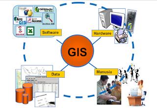 Contoh Analisis dan Perancangan Sistem