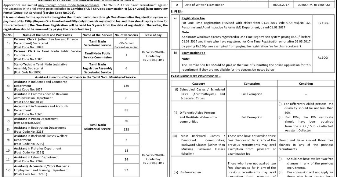 Th P Govt Job Online Form on