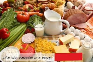 daftar istilah pengolahan bahan pangan