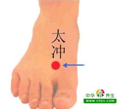 如何按摩腳上的穴位讓身體更加健康(每天10分鐘)