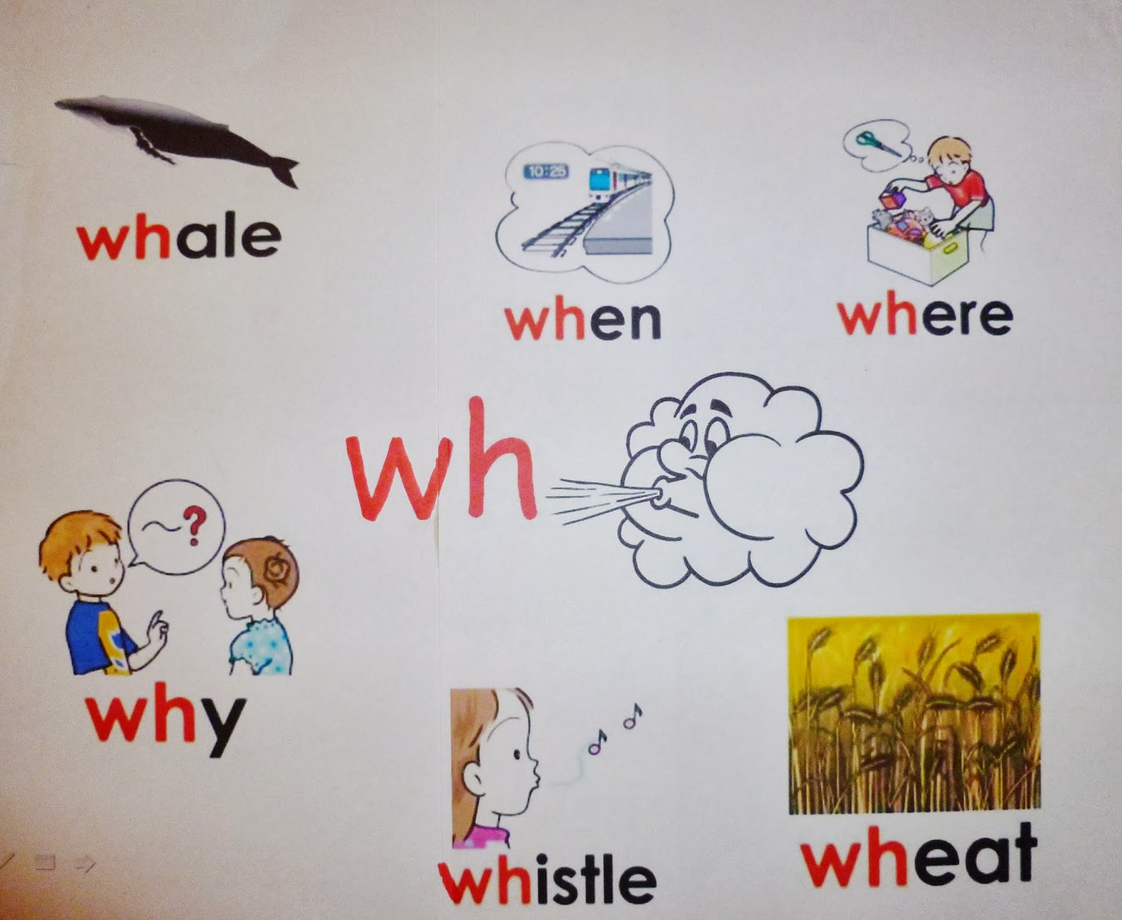 Senior Infant Adventures In Learning Consonant Digraphs