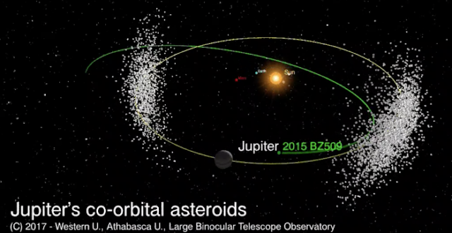 wrong way asteroid plays chicken with jupiter