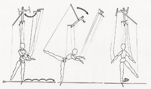 Desenho de fantoches sendo manipulados com fios por um mestre titeriteiro