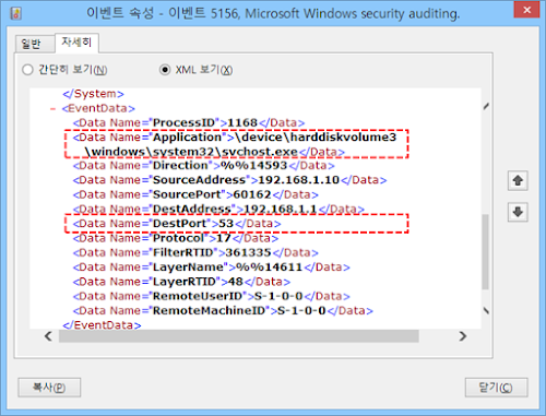 Security Event 5156