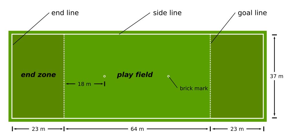 ultimate frisbee layout - photo #2