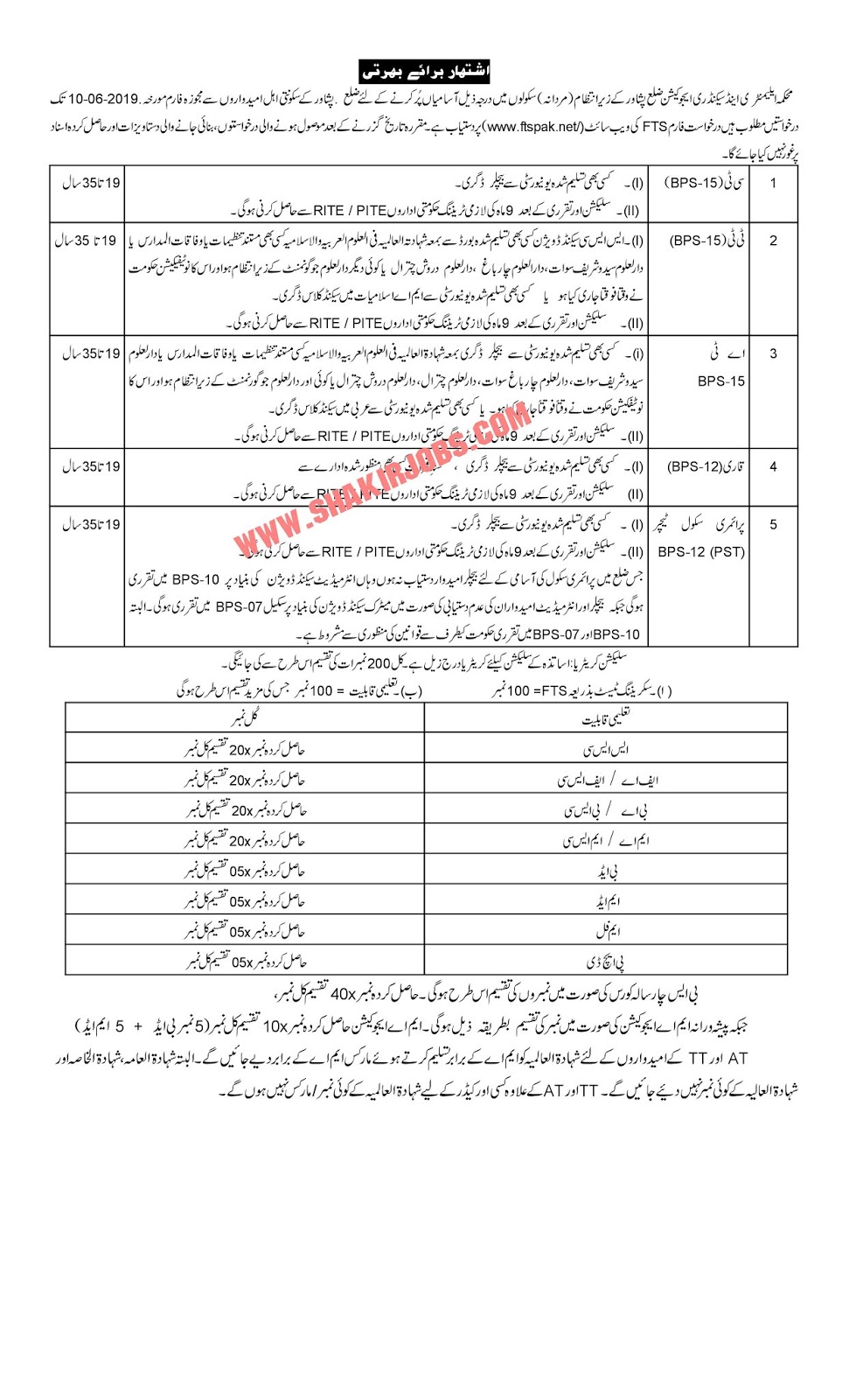 Directorate Of Elementary & Secondary Education KPK District Peshawar Male Jobs 2019