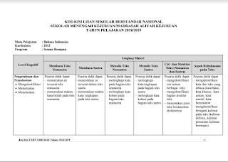 Kisi-Kisi USBN SMK/MAK 2019 Kurikulum 2013 Lengkap