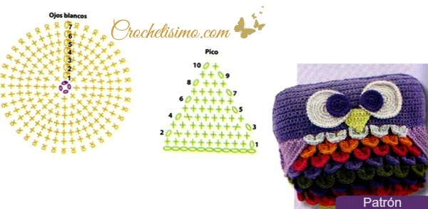 Resultado de imagen para cojin de buho a crochet