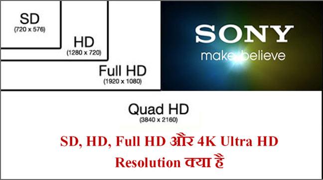 4K क्या है यह अन्य display resolution से क्यों बेहतर है