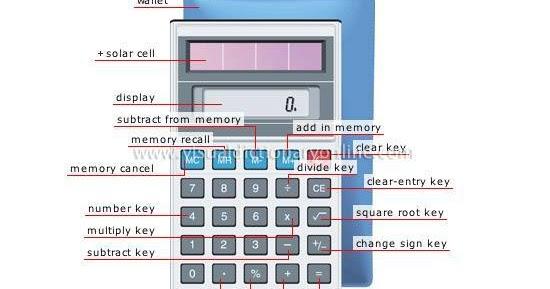 Click On  Calculator Vocabulary