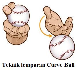 teknik melempar bola Curve ball   dalam Permainan Baseball