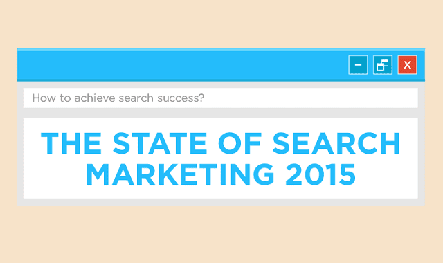 The State of Search Marketing 2015