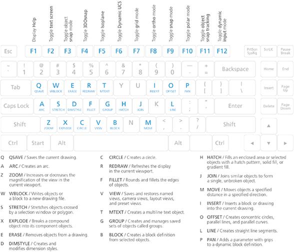 zbrush manuale italiano pdf
