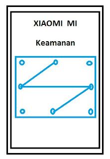 Cara reset kunci layar Xiaomi Mi3 yang terkunci karena lupa PIN Pola atau sandi