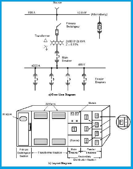 double pole double through contact diagram double ended substation diagram