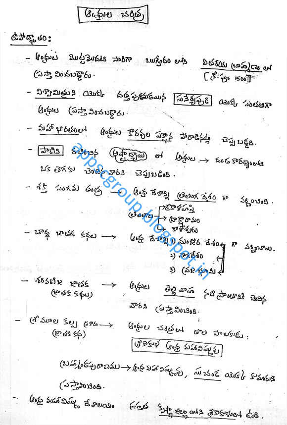 Telangana History Pdf
