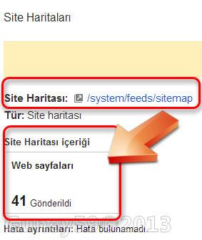 Test sonucu site haritamız