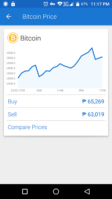 Forex and Stock Encyclopedia: Latest Bitcoin Price, Trend and Analysis