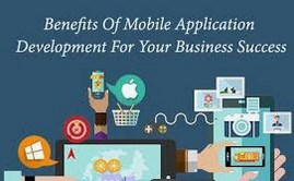 Mobile Apps - Your Business and How It All Works