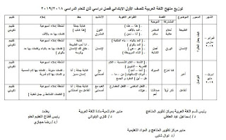 توزيع منهج اللغة العربية للصف الأول الإبتدائي الترم الثاني 2019