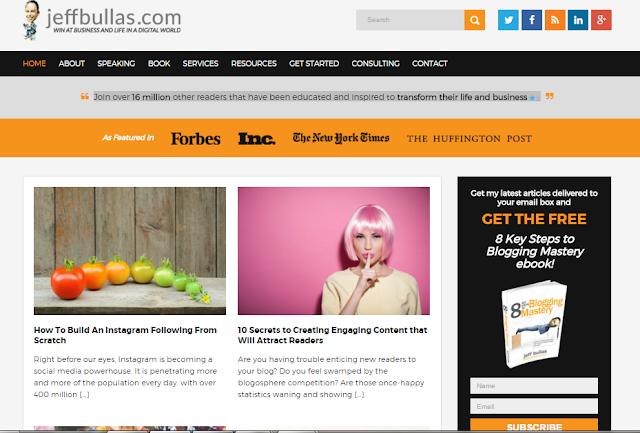 Tips meningkatkan produktifitas blogging