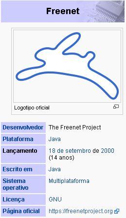 Freenet Ficha