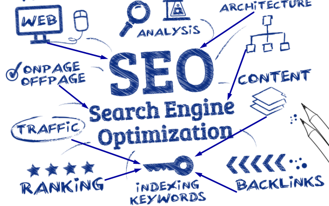 Straight Talk on Search Engine Optimization