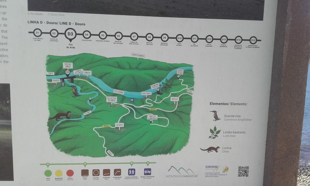 Percurso Foz do Rio Arda
