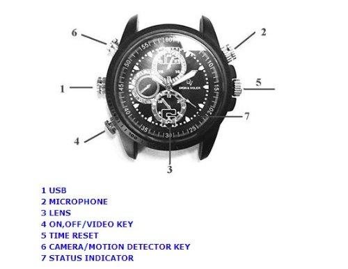 Spy Equipment Camera: Camera watch 4GB high definition