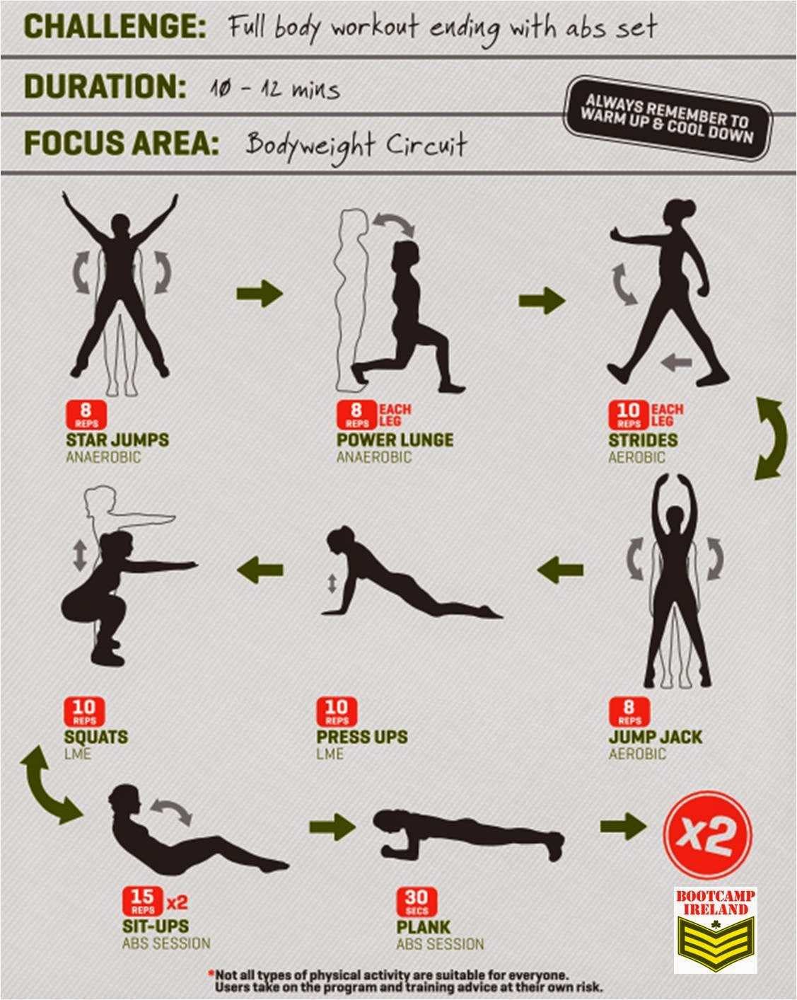 Workout Exercises All Body Superset Style Circuit Bootcamp Ideas Pictures Of