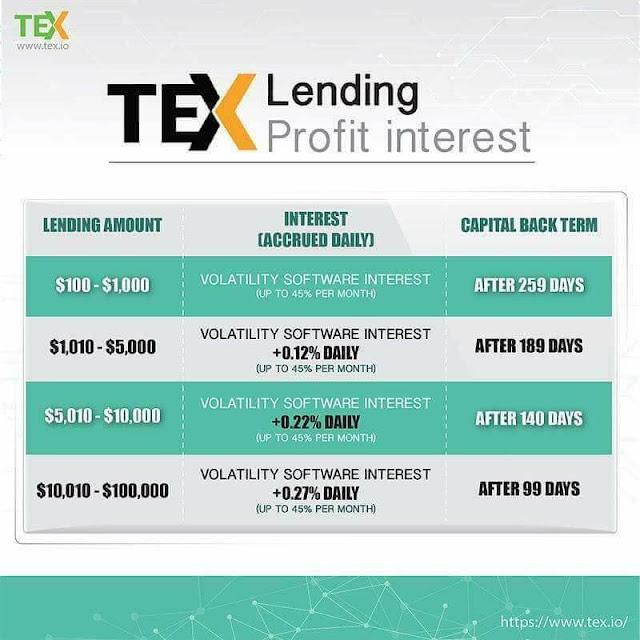 Dự án đầu tư TEXcoin - Lending lãi suất 45% tháng