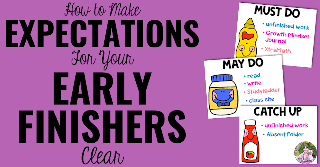 "Image early finisher posters with text, ""How to Make Your Expectations For Your Early Finishers Clear."""