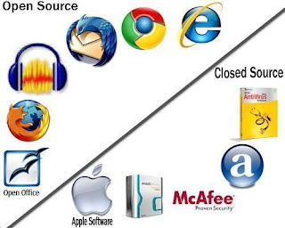 Open Source Software  Definition On History