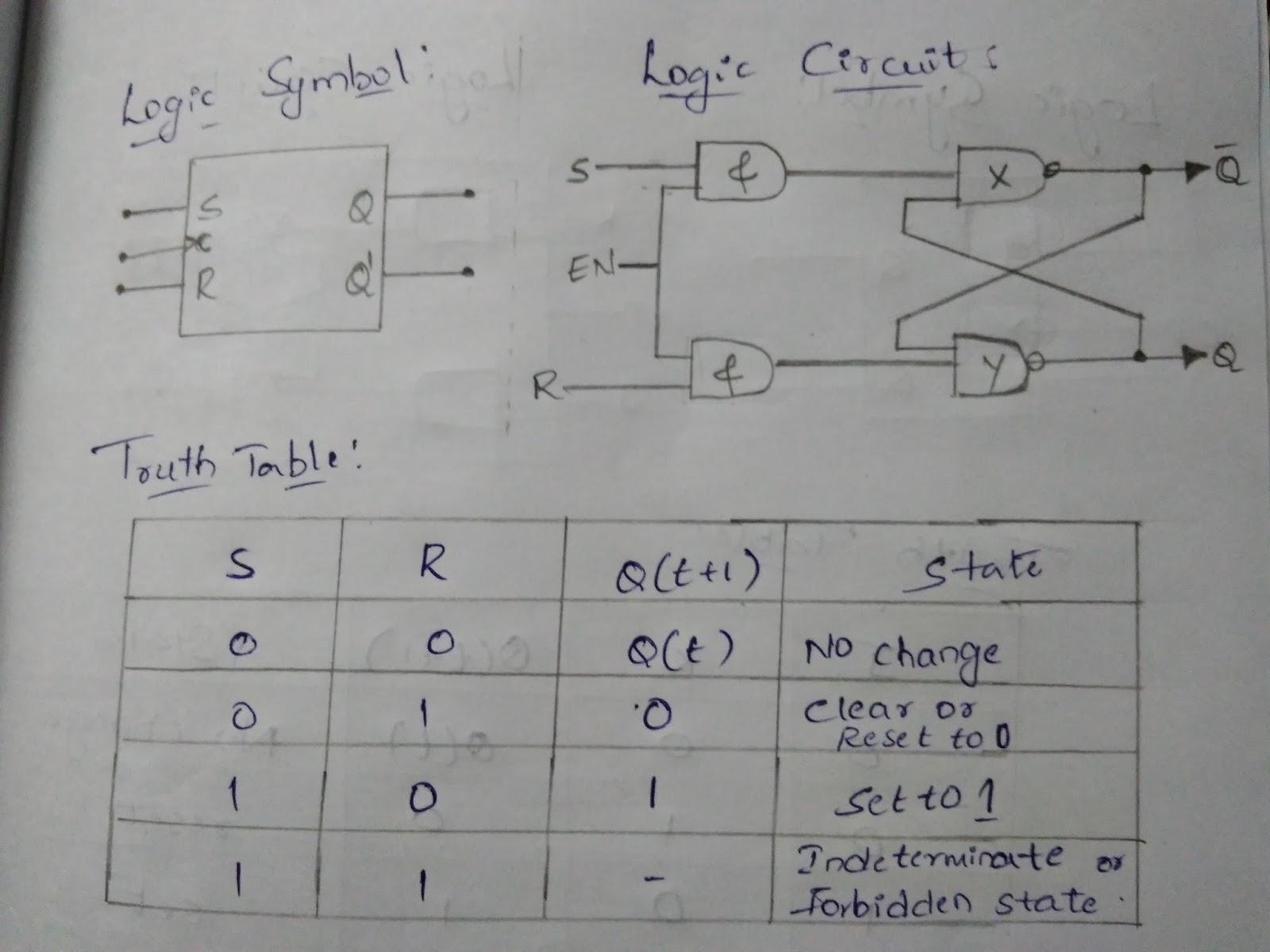 Register Vs Flipflop Kiranmais Blog Logic Diagram For T Flip Flop D