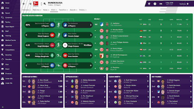Football-Manager-2019-PC-Game-1