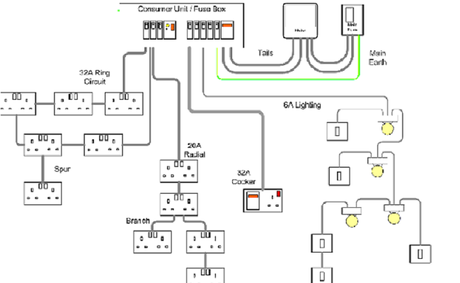 diagram wiring kipas rumah jeffdoedesign