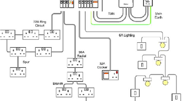 Wiring Diagram Rumah