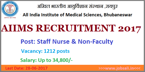 central-govt-jobs, AIIMS Vacancy