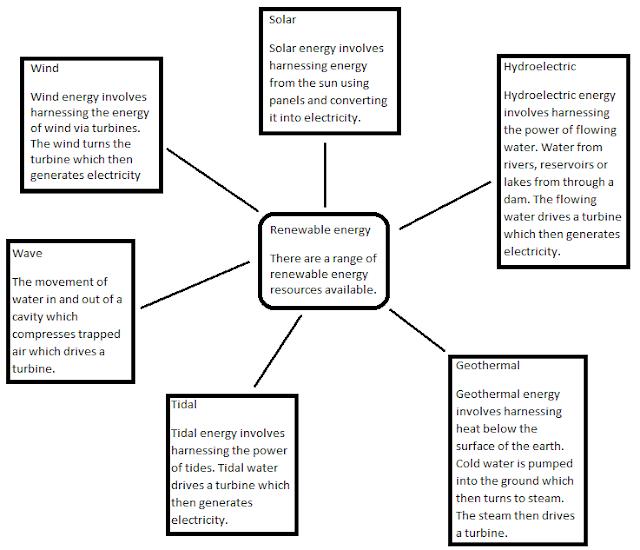 Shovelhead Oil Pump Diagram Com