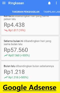 Gajian dari Google Adsense Tiap Hari