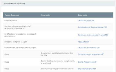 Índice recopilatorio de los documentos digitalizados y adjuntados.