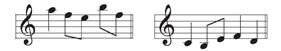 Not / Notasi Musik (Pengertian, Jenis, dan Penjelasannya)