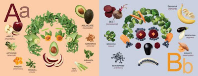 Healthy Foods That Begin With Z