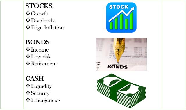 stocks%2Bbonds%2Bcash.png