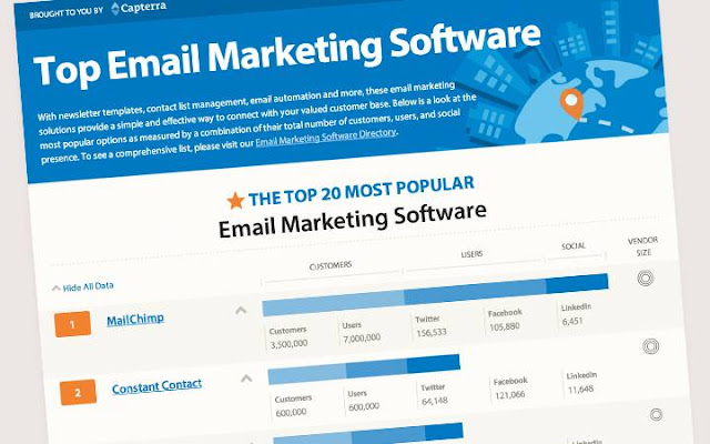 Phần mềm Top Email Marketing