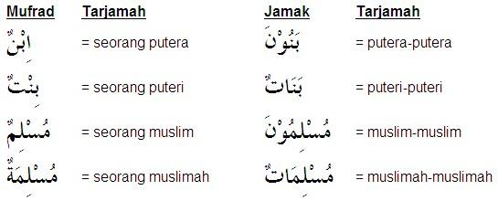 04 Mufrad Mutsanna Jamak