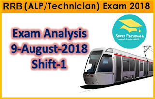 RRB ALP Exam Analysis: 9th August 2018 Shift 1