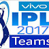 IPL 10 Team Squad and Players List 2017