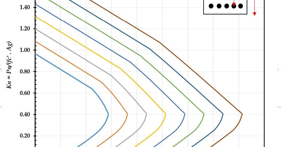 Tabel diagram interaksi tony hartono bagio blog beton ccuart Images